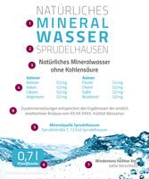 Was drinsteckt, muss draufstehen: Das Mineralwasser-Etikett liefert glasklare Informationen