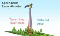 JAXA und NTT DATA forschen gemeinsam an einem weltraumgestützten Laser-Höhenmesser, um neue 3D-Karten zu erstellen