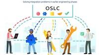 Verbinden Sie Atlassian Jira und IBM Engineering Lifecycle Management (Jazz)
