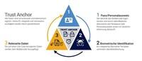 Smarte Technologie von NTT DATA macht Großveranstaltungen wieder möglich