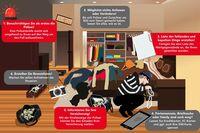 Ratgeber Sicherheit: Was tun, wenn eingebrochen wurde?