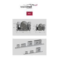 Das waverail® Schienensystem bringt Ihre Prozesse in Fluss