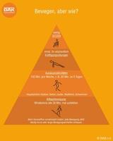 Mit Bewegung dem metabolischen Syndrom trotzen