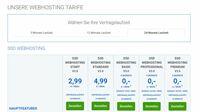 Mehr Flexibilität im Webhosting dank anpassbaren Vertragslaufzeiten