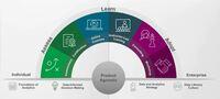 Qlik startet Data Literacy 2.0 zur Förderung der Datenkompetenz in Unternehmen