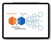 FOSTEC Ventures beteiligt sich an der AskBrian GmbH und ergänzt sein B2B Technologie Portfolio