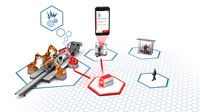Elektronikfabrik Limtronik rüstet auf: Kommunikation an moderne Fabrik angepasst