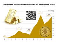 easygold24 über das erste Urteil im PIM Gold Prozess