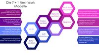 Arbeitanders entwickelt Lösungen für hybrides Arbeiten