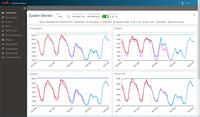 Itron bietet exakte Prognosen zur Erfüllung der Redispatch 2.0 Anforderungen