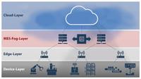 """Fog Computing"" ebnet den Weg zur Vision ""Cloud Computing"""