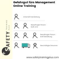 SAFETY Training Plus: Gefahrgut fürs Management