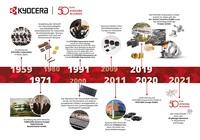 50 Jahre Europa: Kyocera feiert Geburtstag