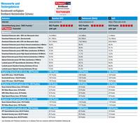 PC Magazin ermittelt das beste Internet in der Schweiz