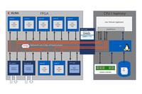 Leicht gemacht: Dyplo 2.0 beschleunigt FPGA-Programmierung