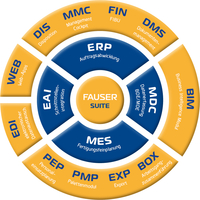 Manufacturing Excellence Software