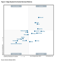 M-Files Named a Visionary in 2021 Gartner® Magic Quadrant™ for Content Services Platforms