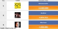 Das sind Deutschlands YouTube-Stars!