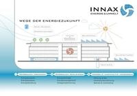 """Imagefaktor """"grün"""": Erneuerbare Energien für Hotels"""