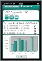 Mobile Solutions mit abas-ERP