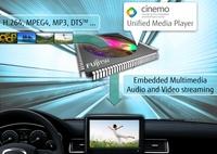 Fujitsu und Cinemo bilden Technologie-Partnerschaft