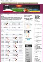 Tickets für die Fußball-EM sind ausverkauft