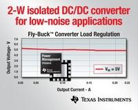 TI stellt isolierten DC/DC-Wandler  für rauscharme 2-W-Netzteile vor