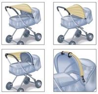 Lina M. Sonnensegel bietet Babys besten UV-Schutz