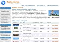 Neue Onlinepräsenz zum Thema Mobiles Internet