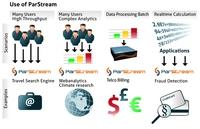 ParStream: Datenbank analysiert Massendaten in Millisekunden