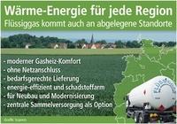 Wärme-Energie für jede Region