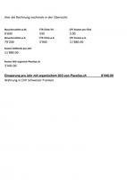 Organische Suchmaschinenoptimierung von PlaceSys.ch  v.s  Google AdWords