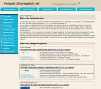 IKB direkt: Attraktivstes Angebot im Festgeld-Vergleich für Laufzeiten bis 12 Monate