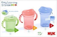 showimage Trinken lernen Schritt für Schritt:   Das neue NUK Easy Learning 1-2-3 System