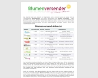 showimage Blumenversender.net - Vergleichsportal für Online Blumenversand