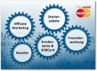 Das MasterCard-Partnerprogramm: Vielfältige Vertriebsmöglichkeiten für Prepaid MasterCards