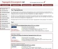 Letzte Chance: Commerzbank Tagesgeld nur noch bis zum 15. September 2011!