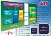 Fujitsu wählt die Sourcery CodeBench von Mentor Graphics für die Embedded-Entwicklung der nächsten FM3-Microcontroller-Familie