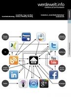 showimage Social Media Marketing - Sofort einsetzbar