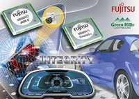 Fujitsu Emerald and Jade Automotive Graphics Processors are now supported by Green Hills Software