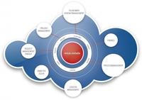 MICE AG entwickelt Cloud-Lösung im Veranstaltungsmanagement