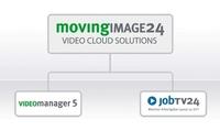 Umfirmierung von JobTV24 GmbH in MovingIMAGE24 GmbH