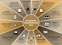 Goldmedia Trendmonitor 2012: Jahrestrends und Jahresausblick