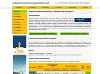 Lebensversicherung-beleihen.net informiert: Zinsen für Lebensversicherungen sinken 2012