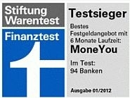 Testsieger: MoneYou Festgeld von Stiftung Warentest ausgezeichnet