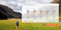 Inspiration für den Urlaub 2012: Mit passgenauen Angeboten einzigartige Naturlandschaften entdecken