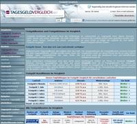 Tagesgeldvergleich.net: DenizBank neuer Spitzenreiter im Festgeldvergleich