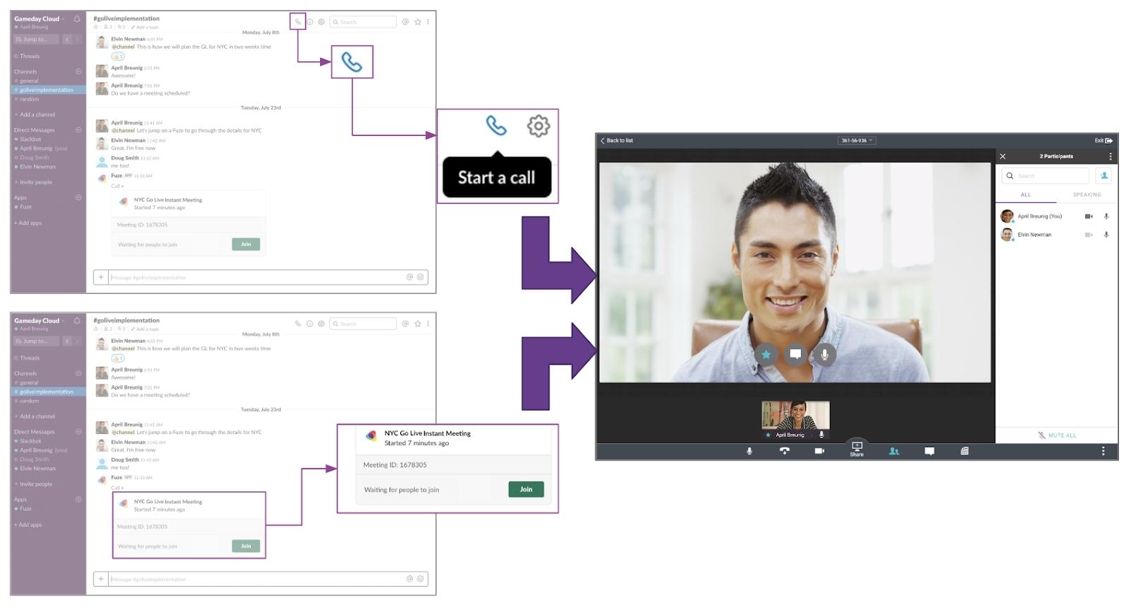 Fuze stellt Integration in Slack vor