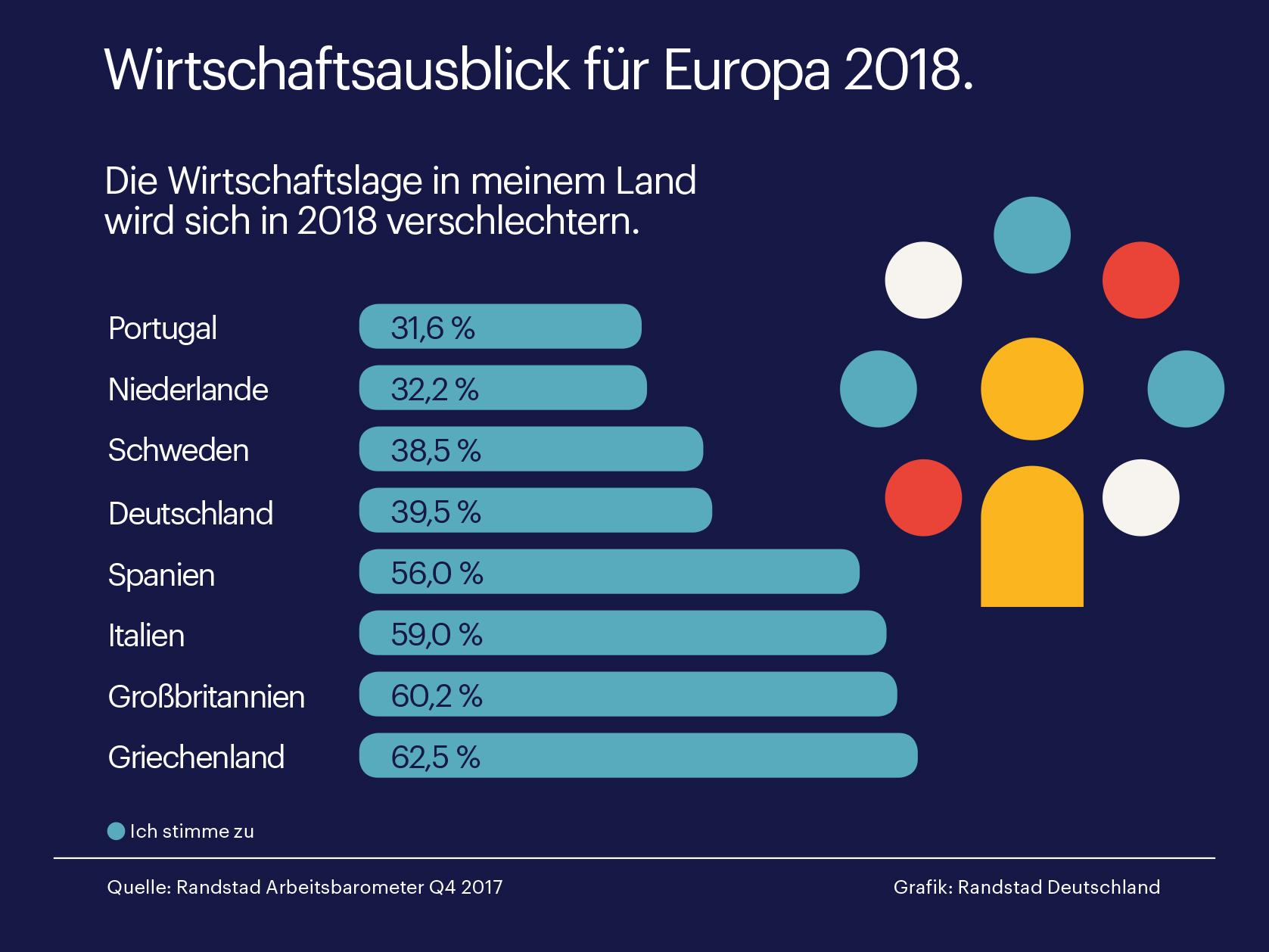 Europa steht ein schwieriges Jahr bevor