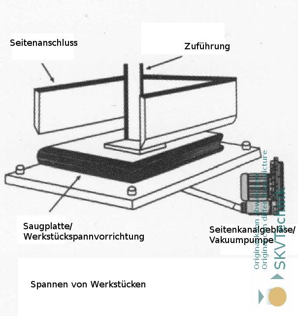 Seitenkanalverdichter – Einsatz bei der Fixierung von Werkstücken auf Arbeitstischen